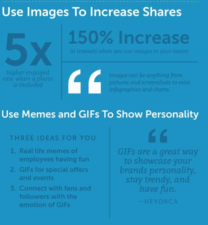 Images to Increase Shares
